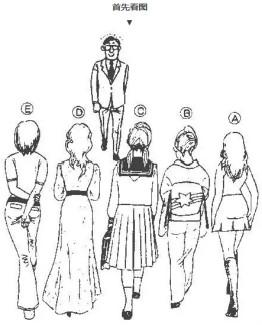第一眼看过去,这五位姑娘你选谁?