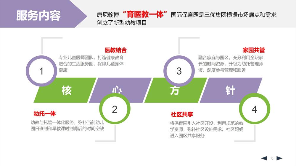 项目投资回报说明书8.png